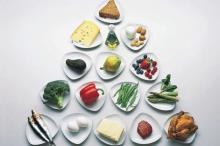 Правила приема пищевых добавок для бодибилдерове